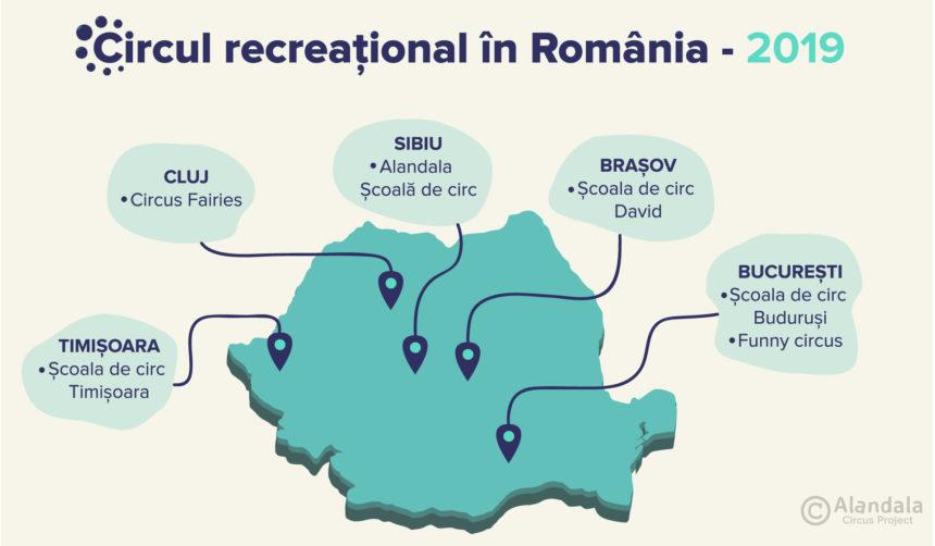 Circul recreațional în România/ Recreational circus in Romania